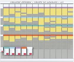 Planbord Nobo jaar 12 panelen met 32 sleuven nr.2