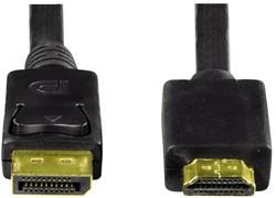 Videokabels