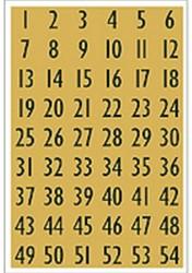 Etiket Herma 4146 13x12mm getallen 0-9 zwart op goud